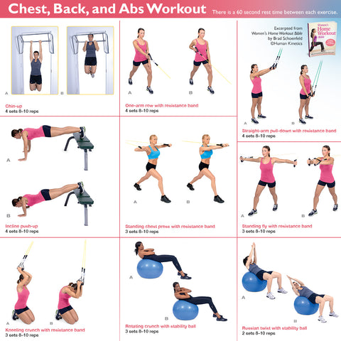 chest back and abs workout  human kinetics