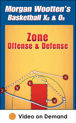 Zone Offense & Defense Video on Demand-HK