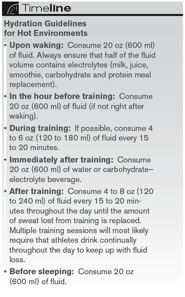 Hydration guidelines for hot environments