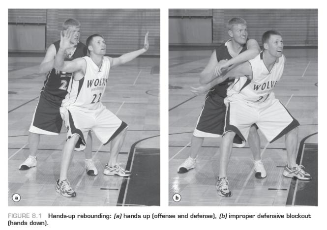 Figure 8.1 Hands-up rebounding