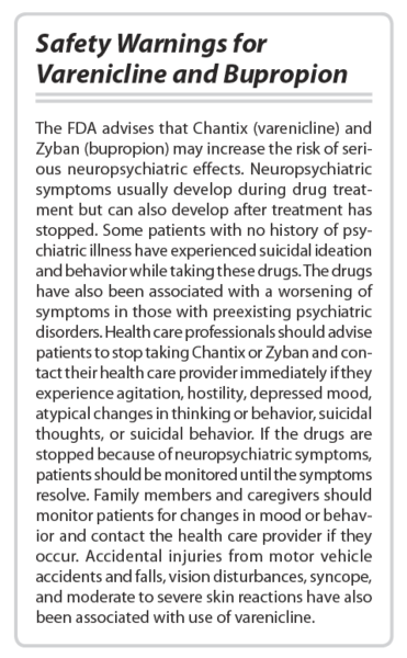 Safety Warnings for Varenicline and Bupropion