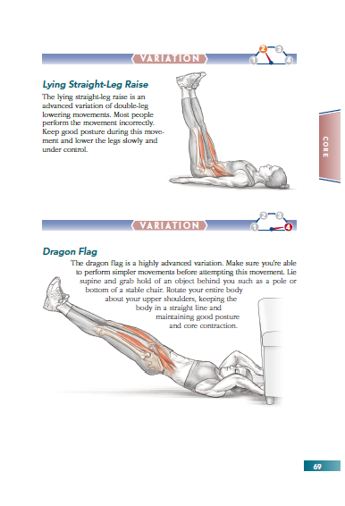 Double-Leg Lowering With Bent Knees cont.
