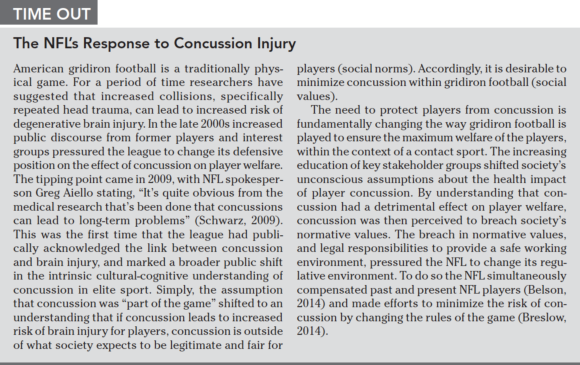 Time Out: The NFL's Response to Concussion Injury