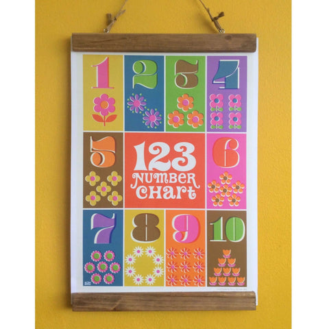 A3 Retro Number Chart Poster - Five Little Diamonds