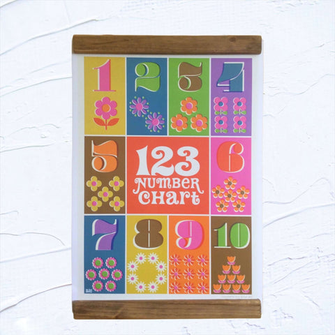 A3 Retro Number Chart Poster
