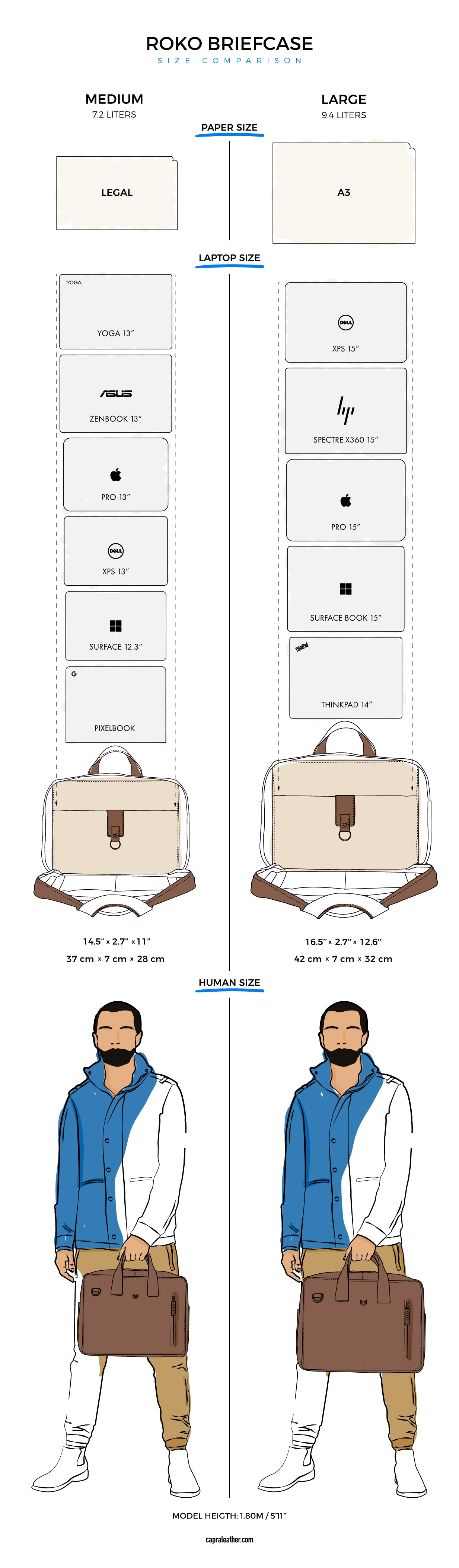 Roko Briefcase Size Chart