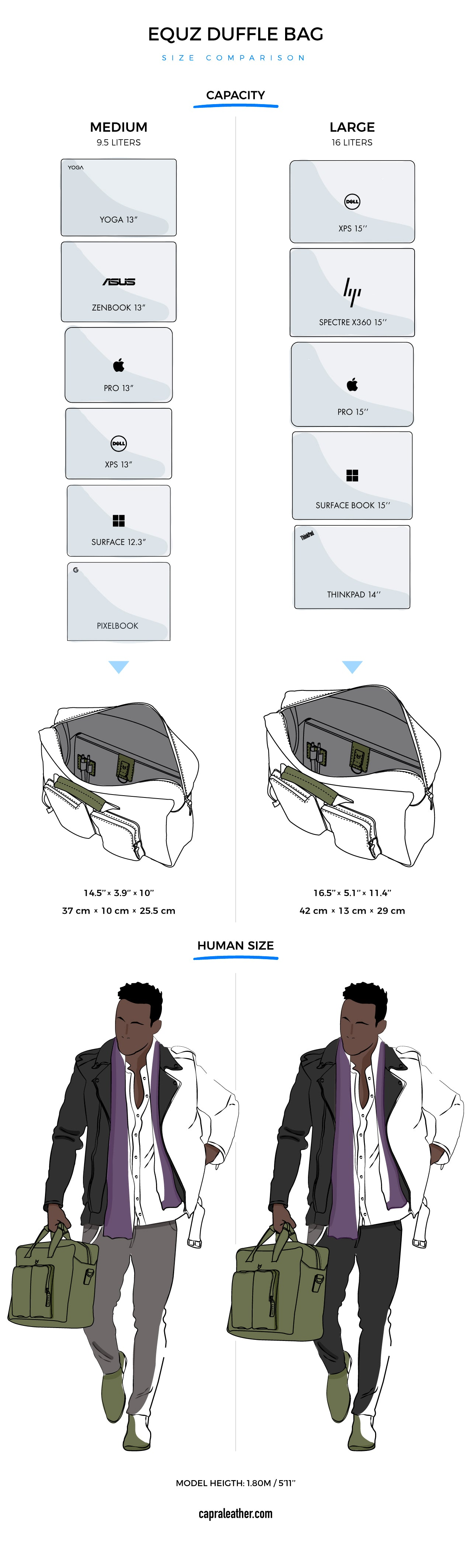 Equz Messenger Bag Size Chart
