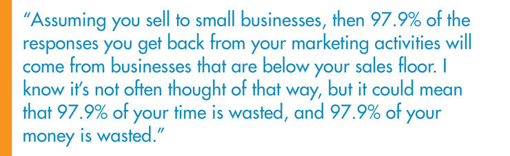 small business, marketing and sales