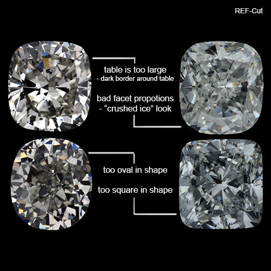 REF-Cushion Cut Notes