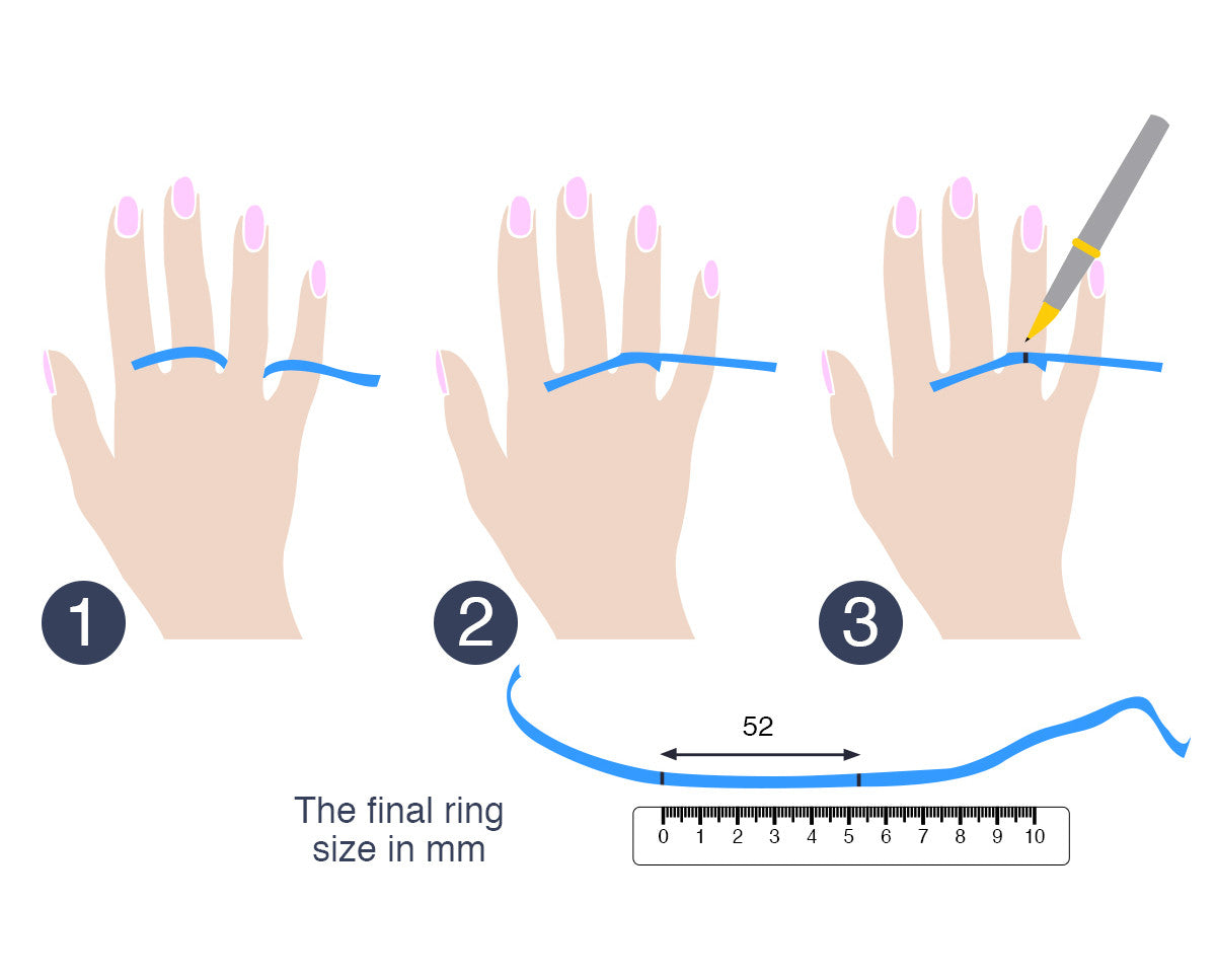 How to find your ring size motif finding the ring size for your loved ones nvjuhfo Image collections