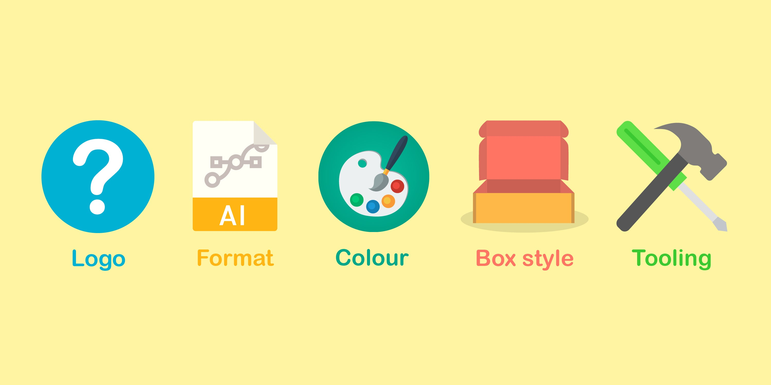 5 Things to consider when designing your custom boxes