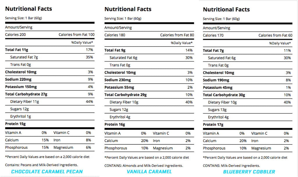 Quest Hero Bar Nutrition Facts - Elivate Nutrition