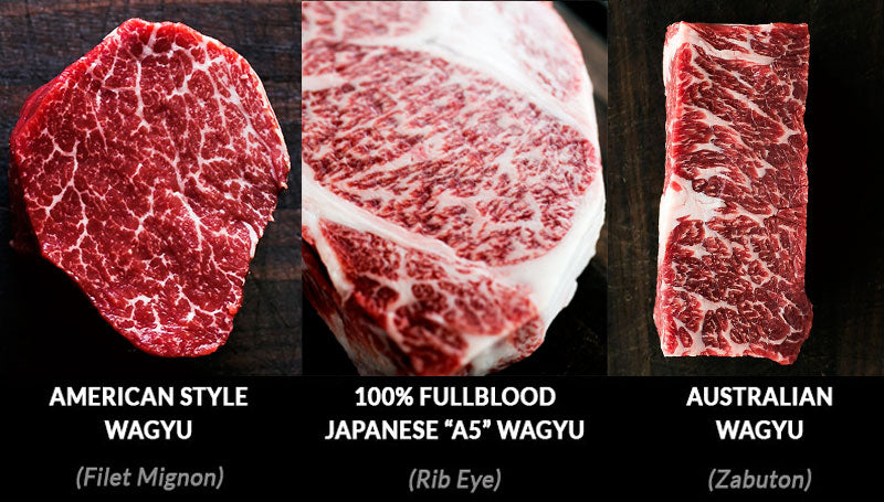 Wagyu Differences - Swolverine