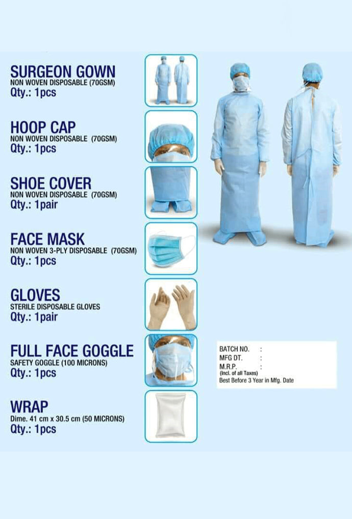 Personal Protective Equipment- PPE Kit