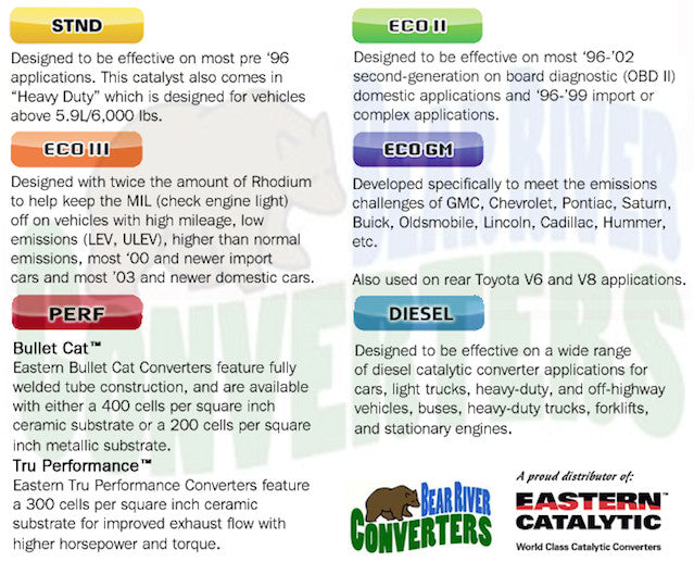 Bear River Converters offers ALL Eastern Catalytic Catalyst Types