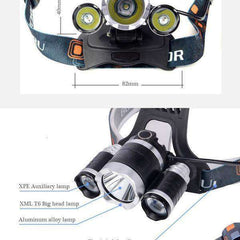 5000 Lumens 4-Mode CREE LED Head Lamp