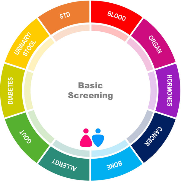 Basic Health Screening Package