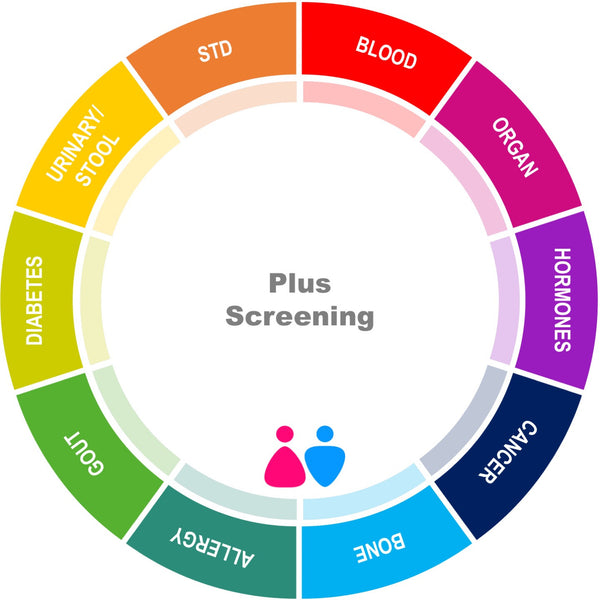 Plus Health Screening Package