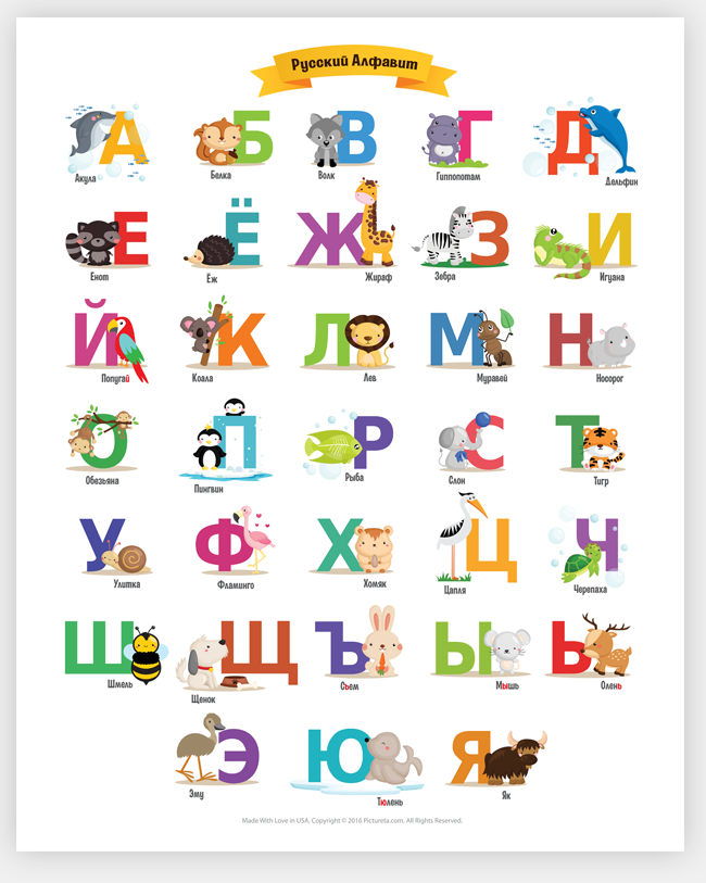 russian alphabet, russian alphabet for kids, russian letters, russian for kids, learn russian