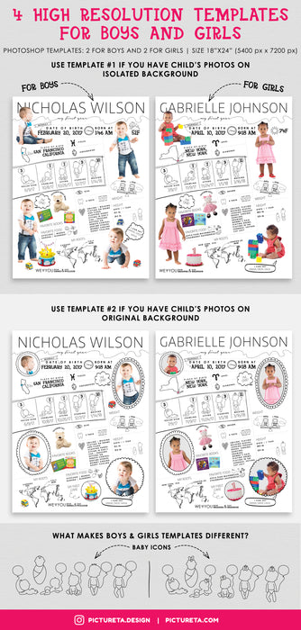 Baby Infographic, Photoshop Templates, Baby Infographic Template, Baby's First Year, PSD Templates, Photography Templates, Baby Gift