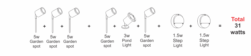 Garden Lighting - A Quick Guide – ACDC Dynamics Online on