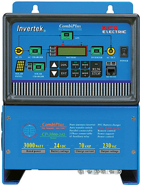 1500 WATTS 1 PHASE SINE WAVE INVERTER/CHARGER/ATS