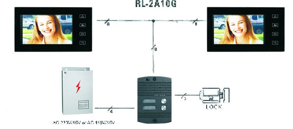 WIRED 2 COLOUR SCREEN DOORPHONE KIT WITH LOCK RELEASE