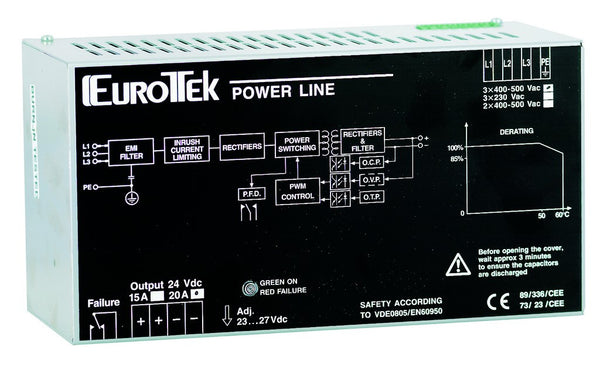 3PH 400-500/24-28VDC 20A DIN MOUNT PSU