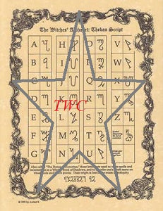 Witches' Alphabet poster