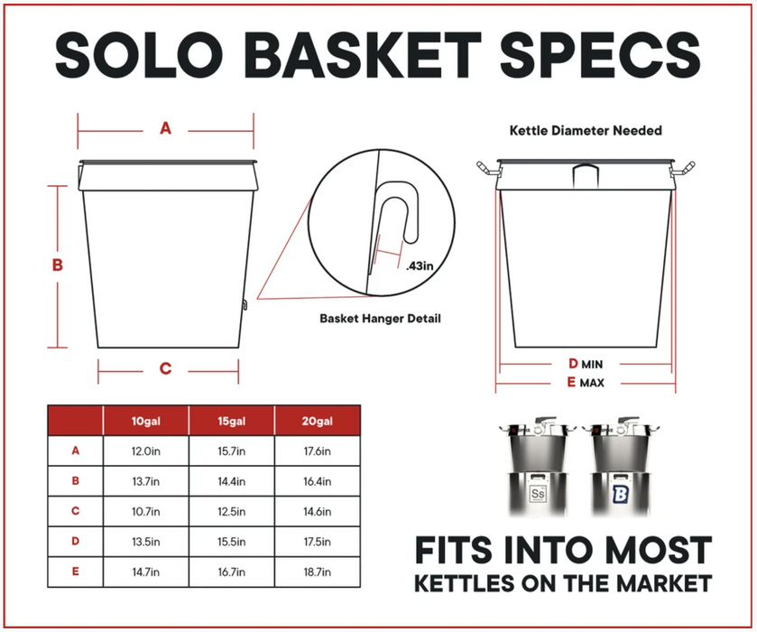 Spike Brewing Solo Tri-Clamp Basket