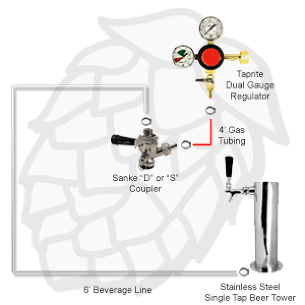 Single Tap Tower Kegerator Kit (Sanke D) - Toronto Brewing