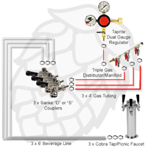 Triple Tap Tower Kegerator Kit (Sanke S) - Toronto Brewing