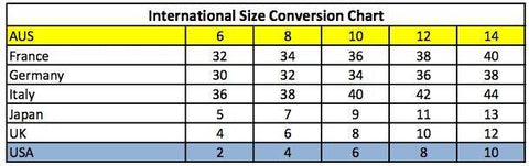 One Teaspoon Brand Clothing Size Chart