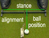 The Rimer setup and ball position trainer