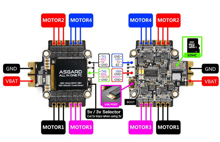 Asgard AIO Flight Controller FC by Airbot for Sale
