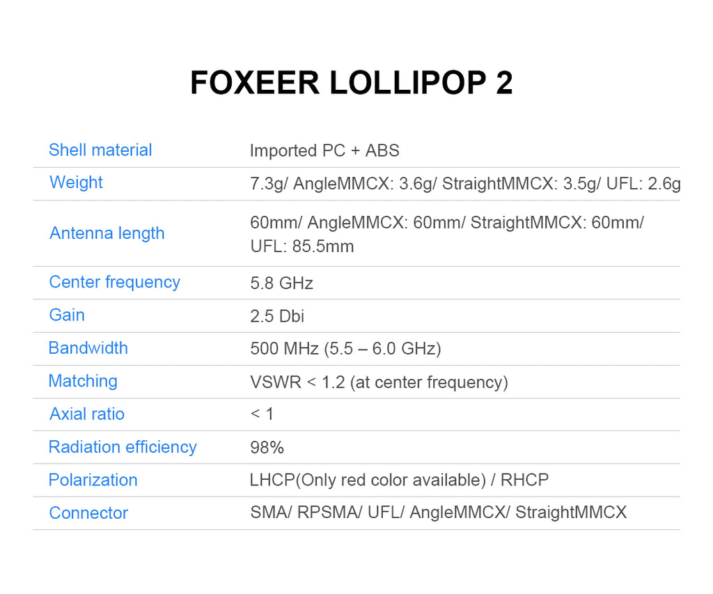 Foxeer Lollipop SMA FPV Antenna for Sale