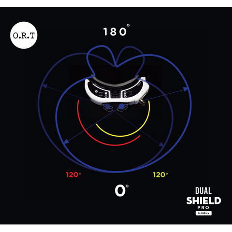 ORT Dual Shield PRO 5.8GHz Dual Patch Receiver Antenna for Sale