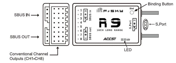 FrSky R9 900MHz 16CH Long Range Receiver for Sale