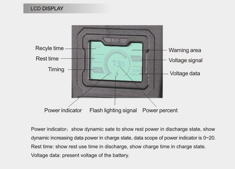 comprehensive led display on rolux batteries