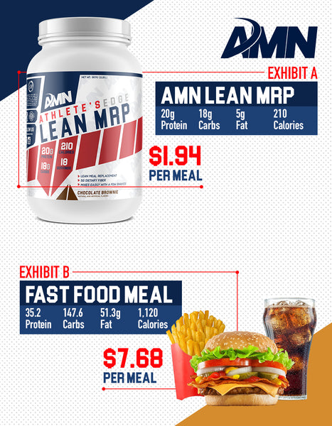 American Made Nutrition lean meal replacement vs a fast food meal. Save money and improve health!