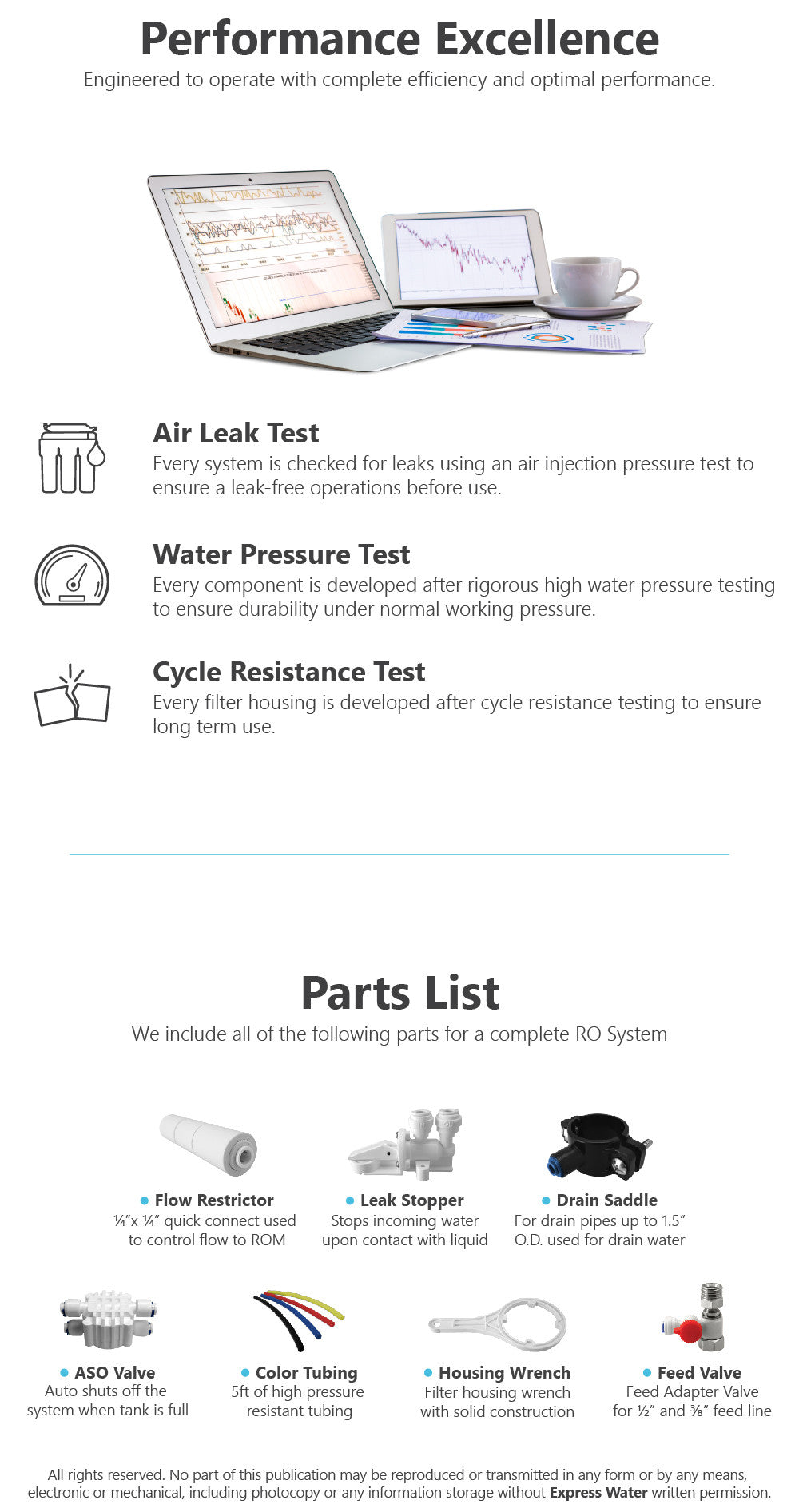 Reverse Osmosis Water Filtration Alkaline System Infographic