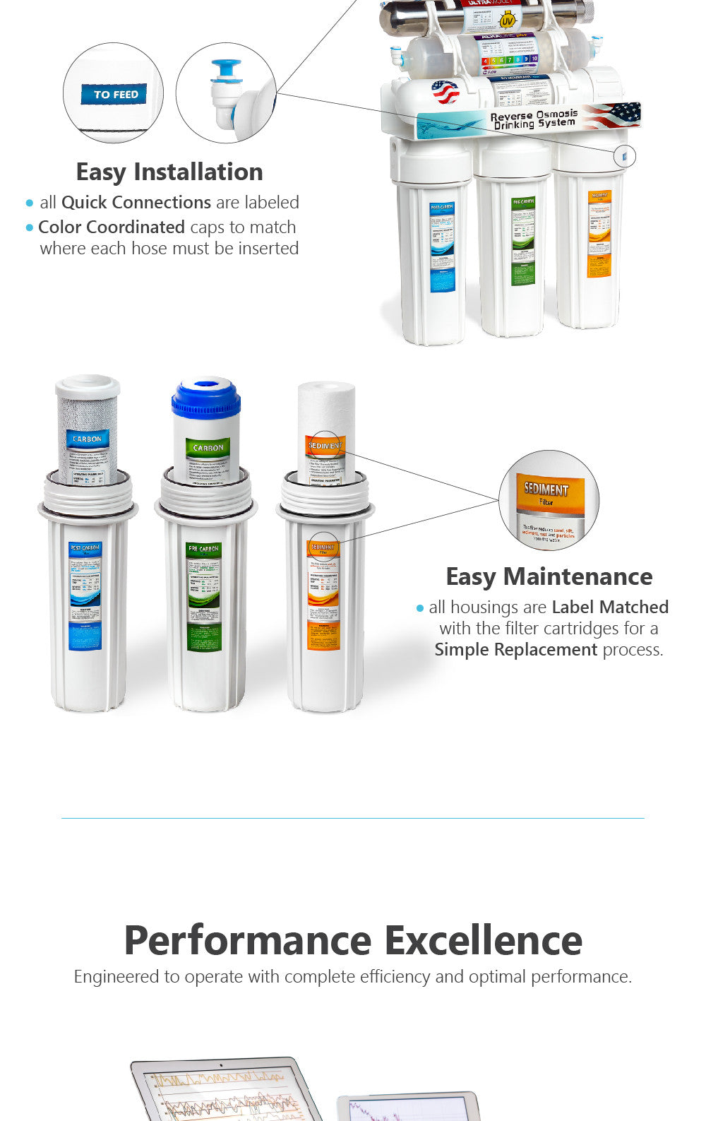 Reverse Osmosis Water Filtration Alkaline Ultraviolet UV System Infographic