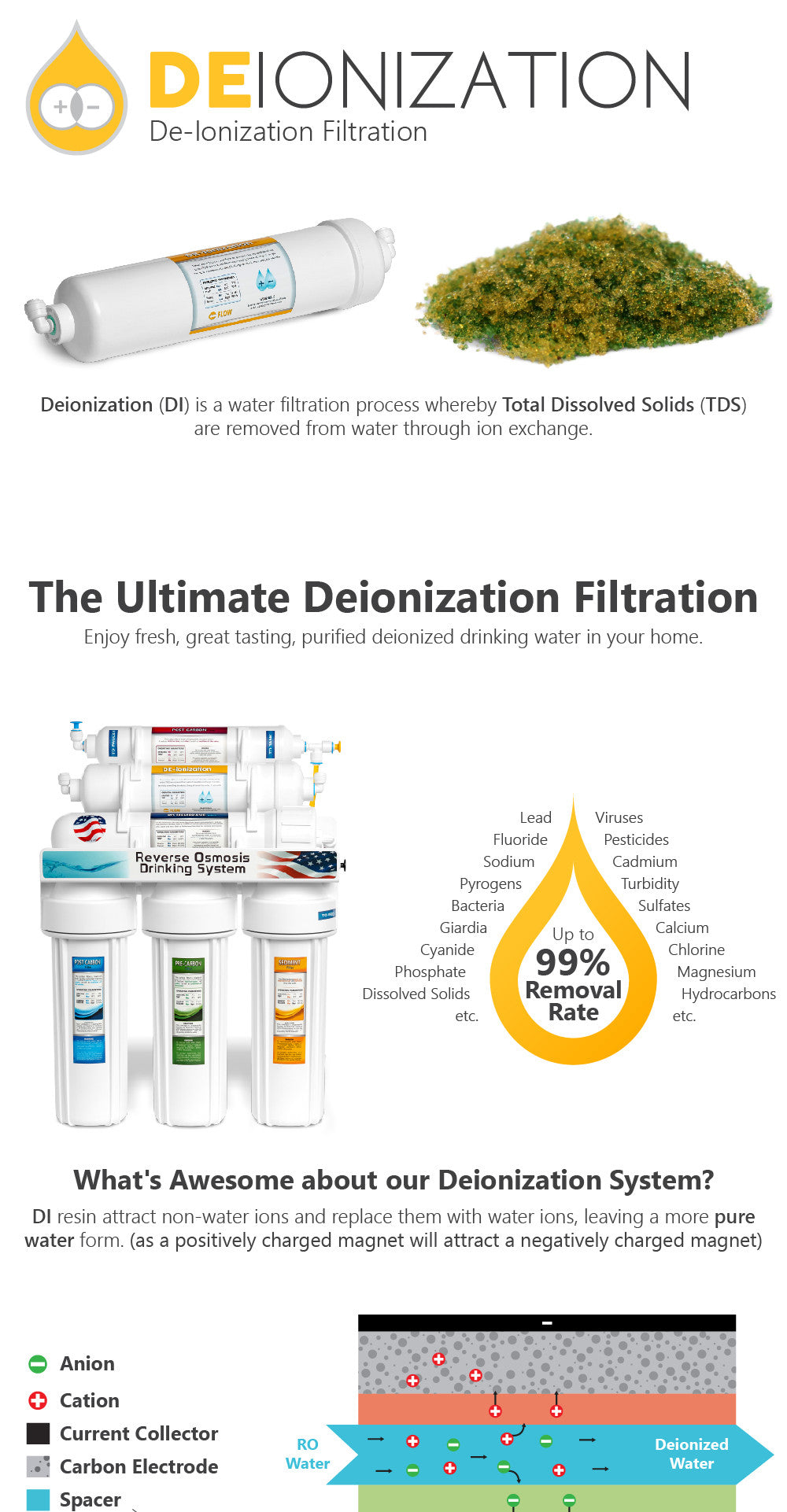 Reverse Osmosis RO Deionization DI System Water Filtration