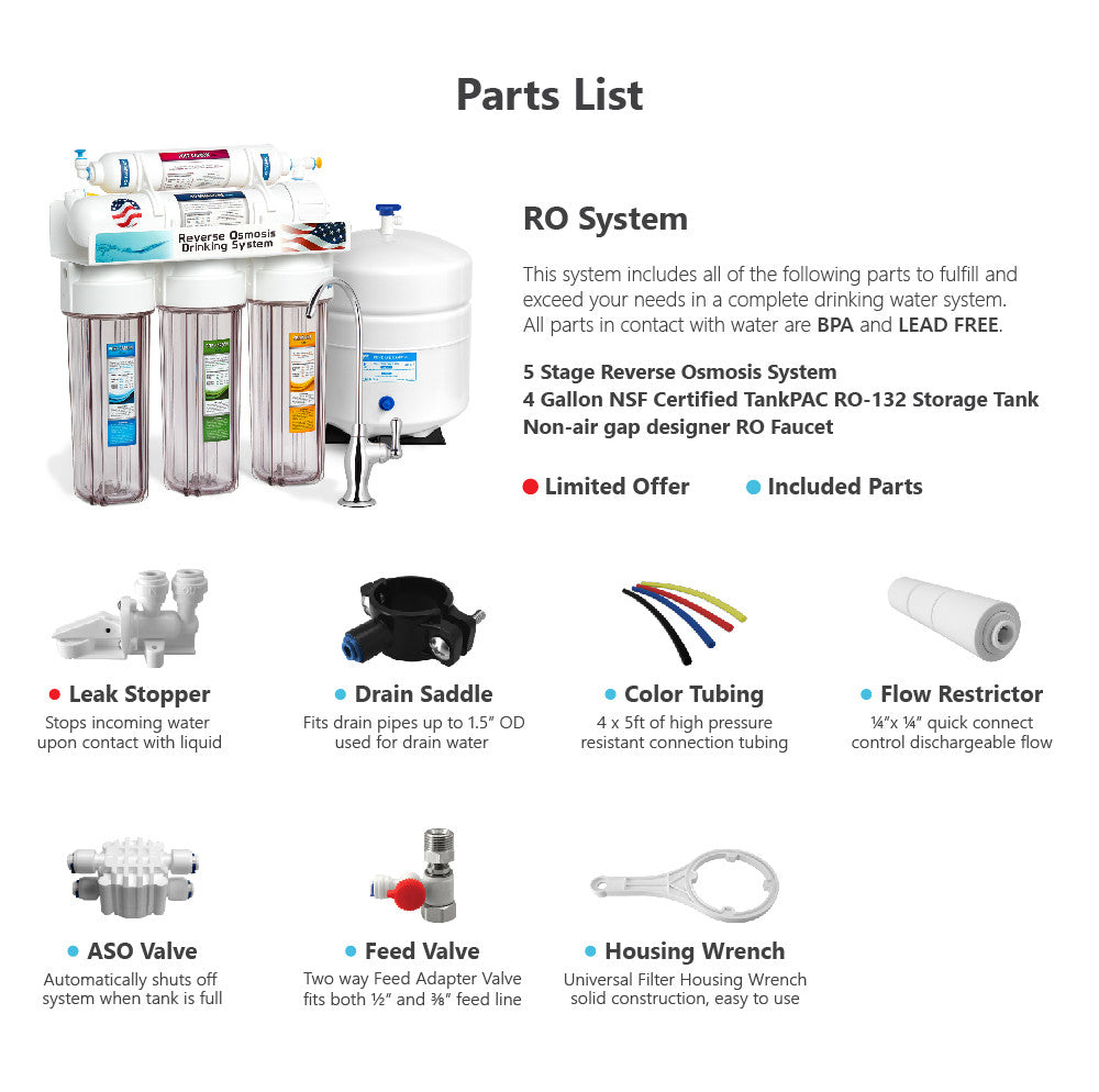 Manufacturer of RO/UV Drinking Water Filter Systems for Home or ...