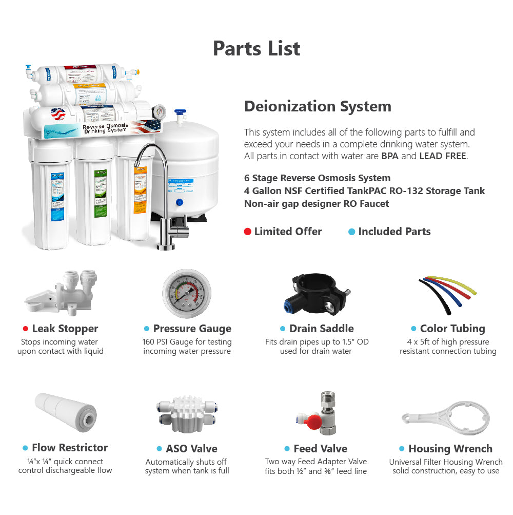 6 Stage Undersink Reverse Osmosis Water Filter System Ro