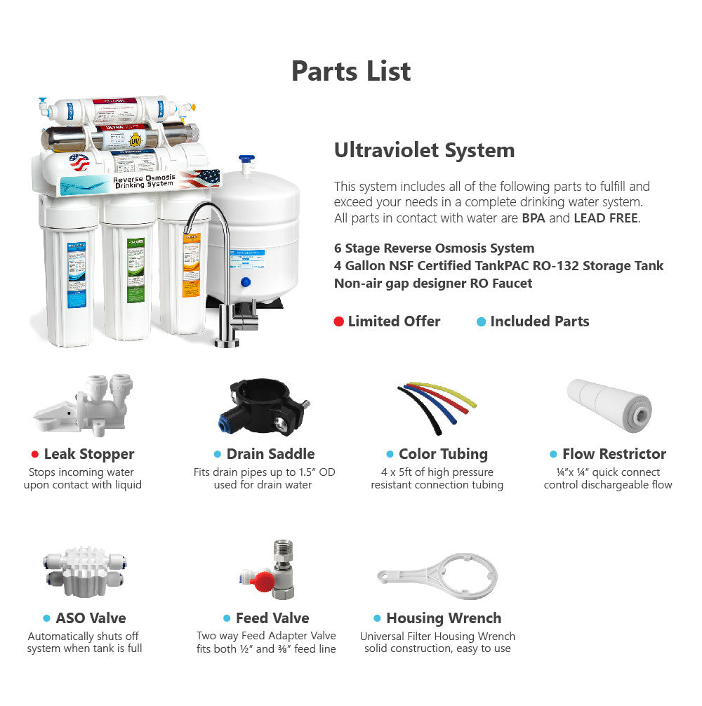 Express Water 6 Stage Uv Ultraviolet Sterilizer Reverse Osmosis Home