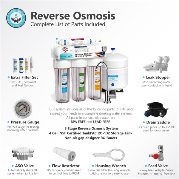 express water 5 stage home drinking reverse osmosis system complete purifier clear w pressure. Black Bedroom Furniture Sets. Home Design Ideas