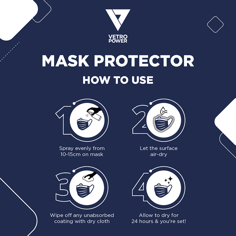 Vetro Power Nano Mask Protector 100ml How To Use
