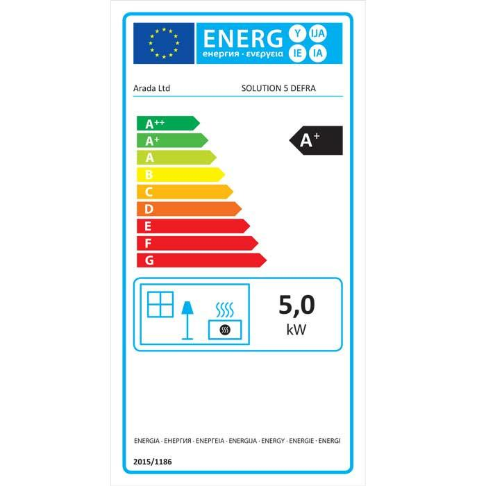 Hamlet Solution 5 SC - Energy Label