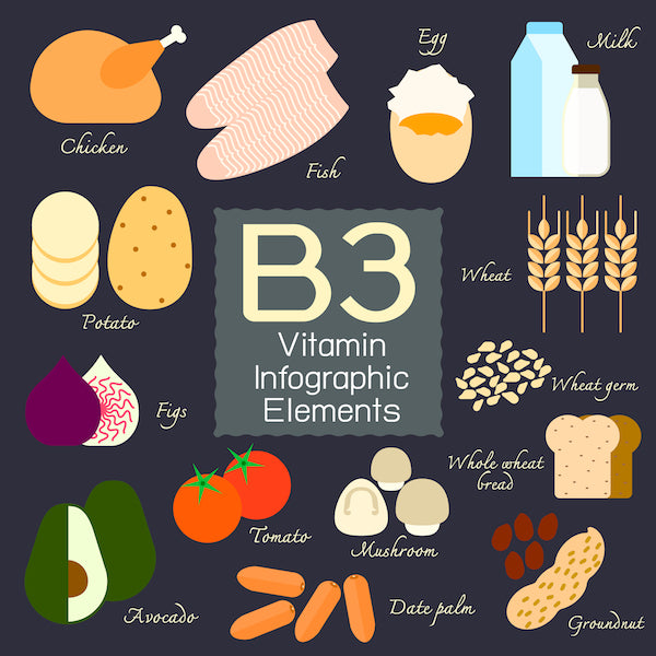NMN and Vitamin B3